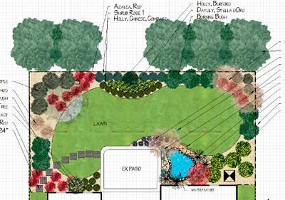CAD Landscape Design Software for Professionals   PRO ...