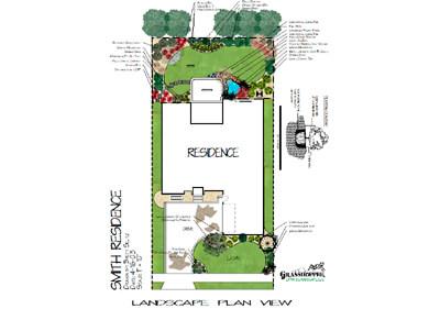CAD Landscape Design Software for Professionals | PRO ...